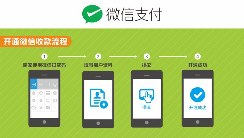 微信收款流程表.jpg