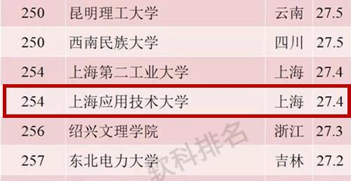 上海应用技术大学_副本.jpg